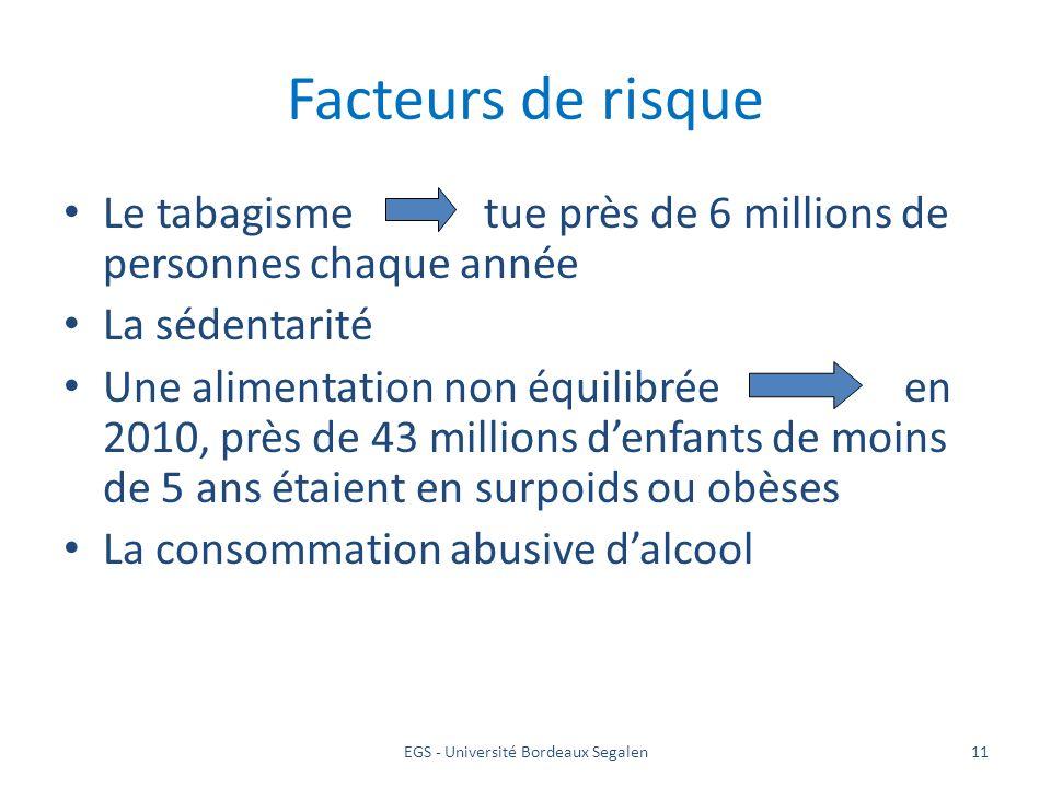 EGS - Université Bordeaux Segalen11 Facteurs de risque Le tabagisme tue près de 6 millions de personnes chaque année La sédentarité Une alimentation n