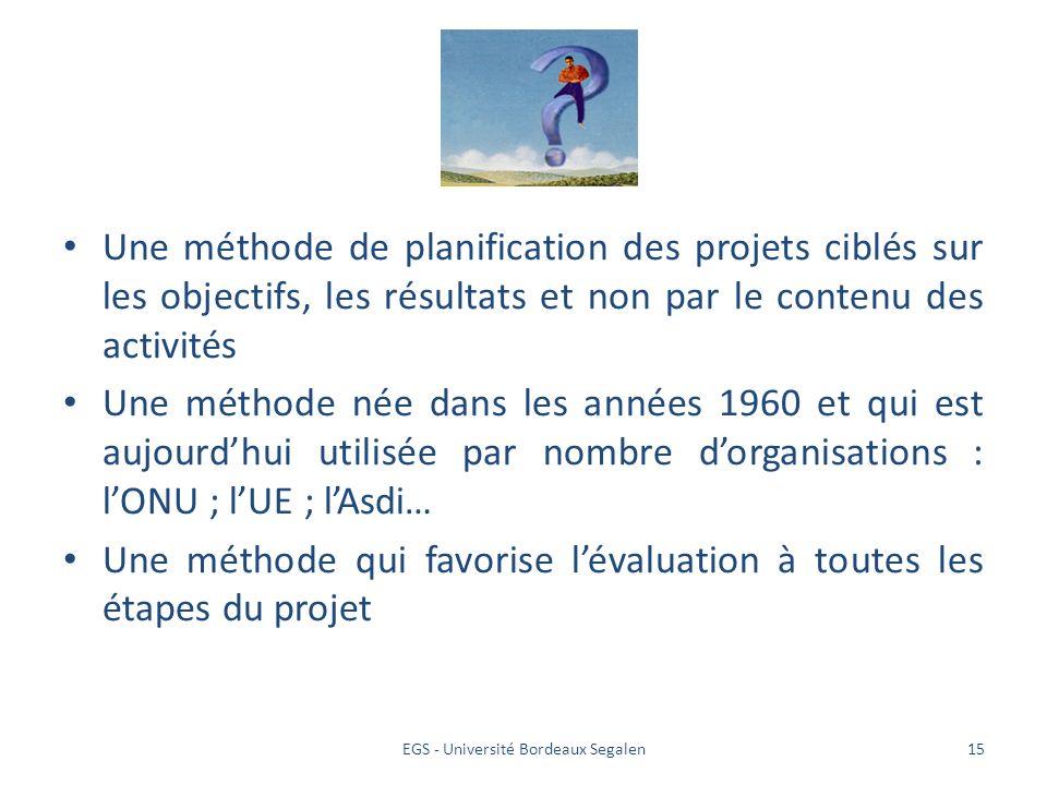 EGS - Université Bordeaux Segalen15 Une méthode de planification des projets ciblés sur les objectifs, les résultats et non par le contenu des activit