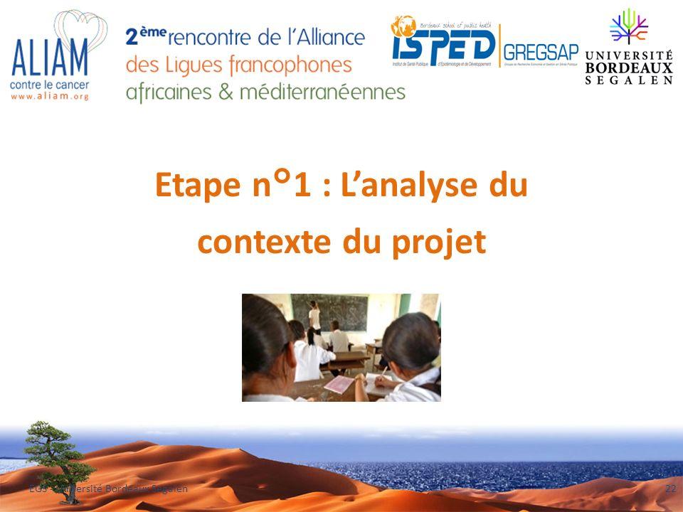 Etape n°1 : Lanalyse du contexte du projet EGS - Université Bordeaux Segalen22