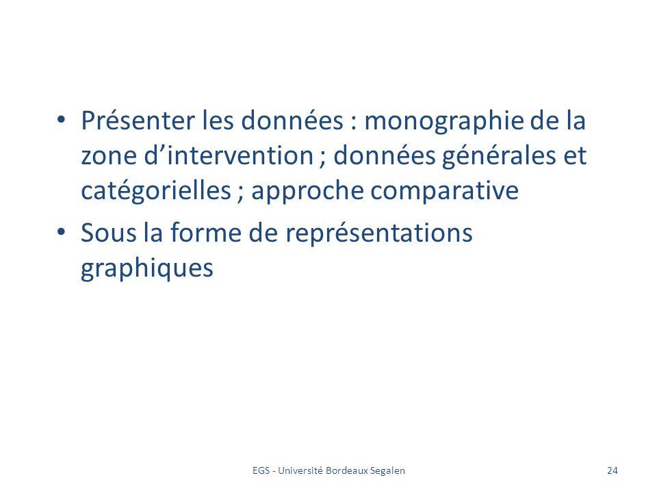 EGS - Université Bordeaux Segalen24 Présenter les données : monographie de la zone dintervention ; données générales et catégorielles ; approche compa