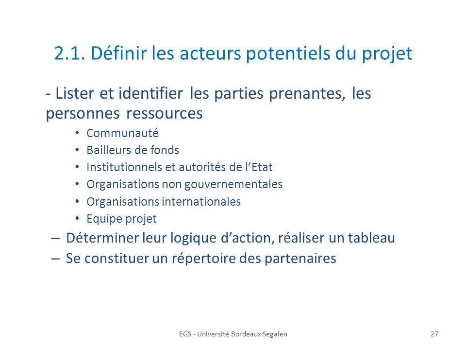 EGS - Université Bordeaux Segalen27 2.1. Définir les acteurs potentiels du projet - Lister et identifier les parties prenantes, les personnes ressourc