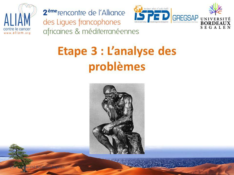 Etape 3 : Lanalyse des problèmes EGS - Université Bordeaux Segalen29