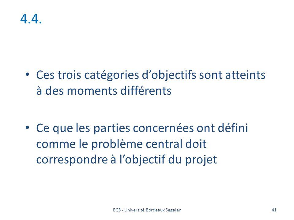 EGS - Université Bordeaux Segalen41 Ces trois catégories dobjectifs sont atteints à des moments différents Ce que les parties concernées ont défini co