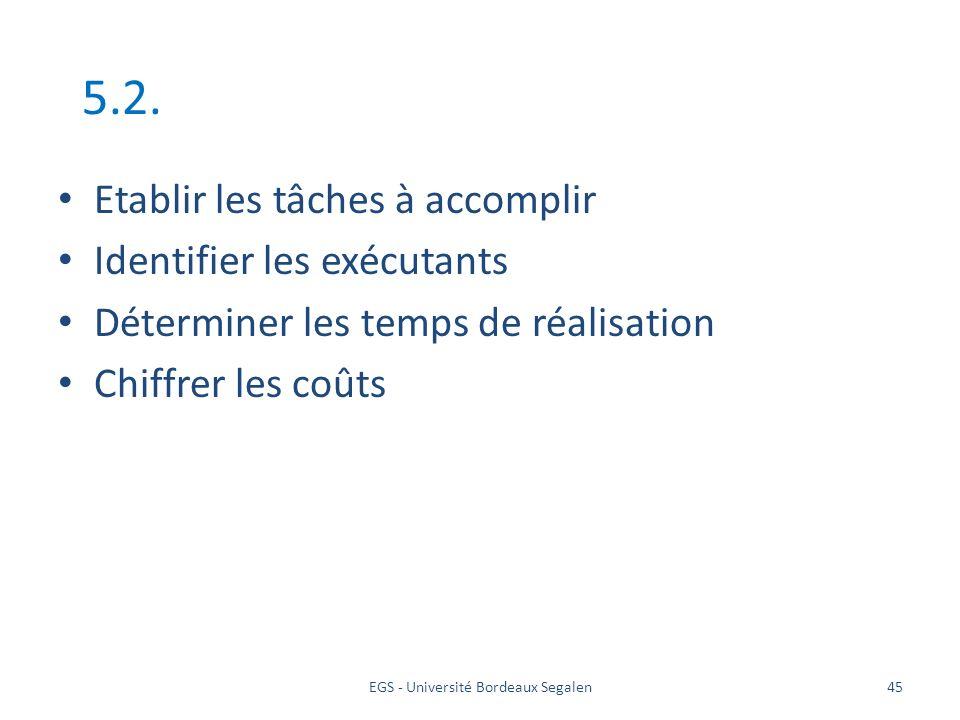 EGS - Université Bordeaux Segalen45 5.2. Etablir les tâches à accomplir Identifier les exécutants Déterminer les temps de réalisation Chiffrer les coû