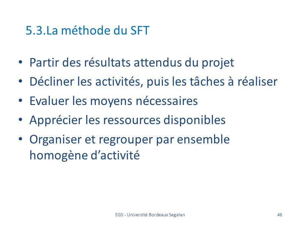 EGS - Université Bordeaux Segalen46 5.3.La méthode du SFT Partir des résultats attendus du projet Décliner les activités, puis les tâches à réaliser E