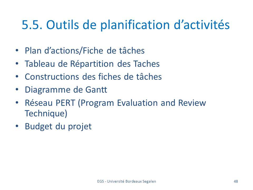 EGS - Université Bordeaux Segalen48 5.5. Outils de planification dactivités Plan dactions/Fiche de tâches Tableau de Répartition des Taches Constructi