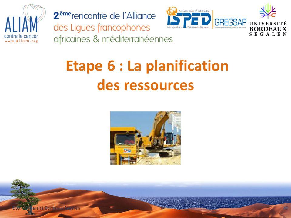 Etape 6 : La planification des ressources EGS - Université Bordeaux Segalen49