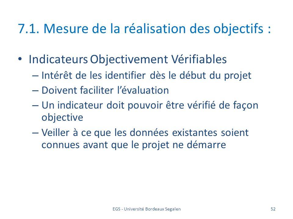 EGS - Université Bordeaux Segalen52 7.1. Mesure de la réalisation des objectifs : Indicateurs Objectivement Vérifiables – Intérêt de les identifier dè