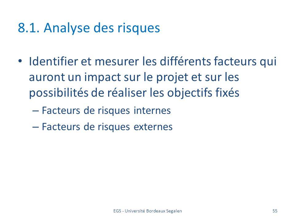 EGS - Université Bordeaux Segalen55 8.1. Analyse des risques Identifier et mesurer les différents facteurs qui auront un impact sur le projet et sur l