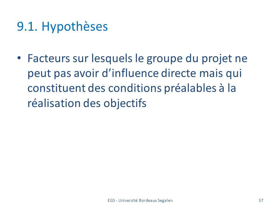 EGS - Université Bordeaux Segalen57 9.1. Hypothèses Facteurs sur lesquels le groupe du projet ne peut pas avoir dinfluence directe mais qui constituen