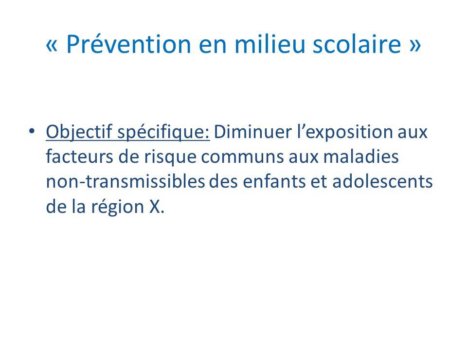 « Prévention en milieu scolaire » Objectif spécifique: Diminuer lexposition aux facteurs de risque communs aux maladies non-transmissibles des enfants