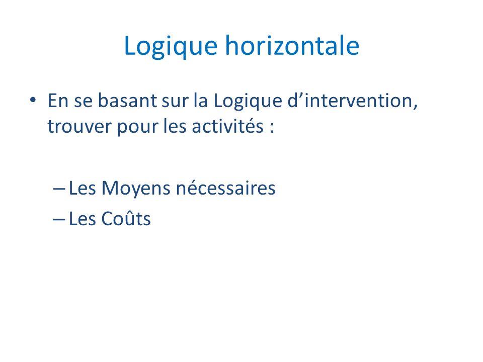 Logique horizontale En se basant sur la Logique dintervention, trouver pour les activités : – Les Moyens nécessaires – Les Coûts