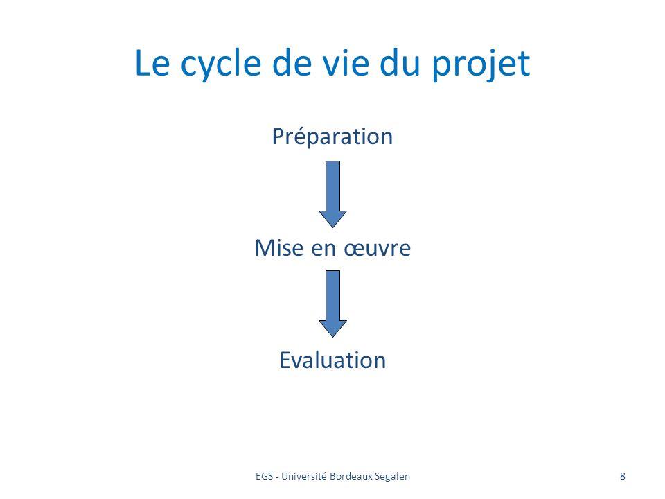 EGS - Université Bordeaux Segalen8 Le cycle de vie du projet Préparation Mise en œuvre Evaluation