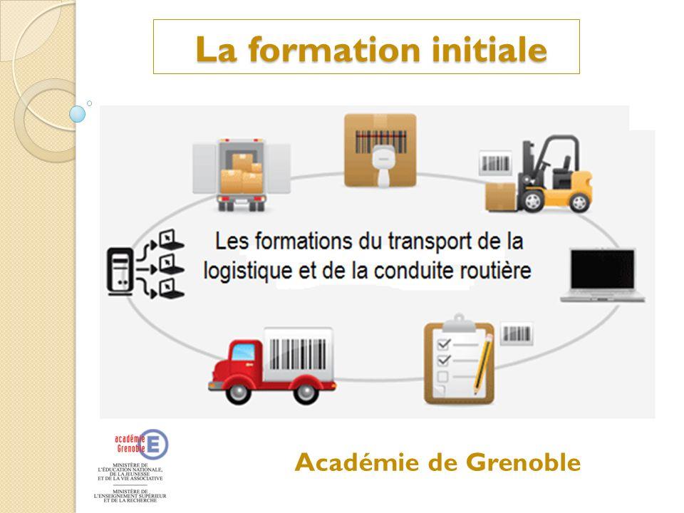 La formation initiale La formation initiale Académie de Grenoble