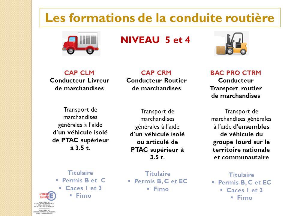 Les formations de la conduite routière NIVEAU 5 et 4 CAP CLM Conducteur Livreur de marchandises CAP CRM Conducteur Routier de marchandises BAC PRO CTR