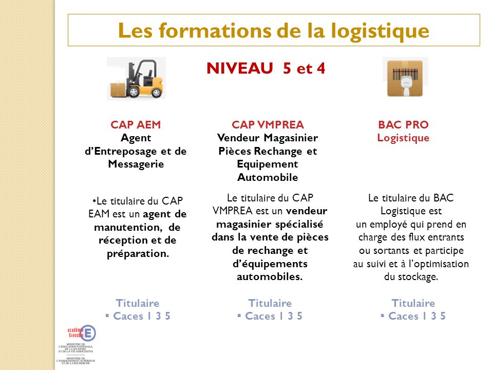 Les formations de la logistique NIVEAU 5 et 4 CAP AEM Agent dEntreposage et de Messagerie CAP VMPREA Vendeur Magasinier Pièces Rechange et Equipement