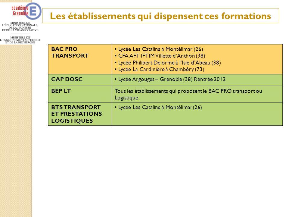 BAC PRO TRANSPORT Lycée Les Catalins à Montélimar (26) CFA AFT IFTIM Villette dAnthon (38) Lycée Philibert Delorme à lIsle dAbeau (38) Lycée La Cardin