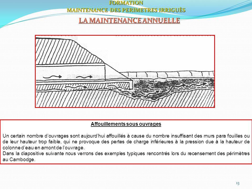 13FORMATION MAINTENANCE DES PERIMETRES IRRIGUÈS LA MAINTENANCE ANNUELLE Affouillements sous ouvrages Un certain nombre douvrages sont aujourdhui affou