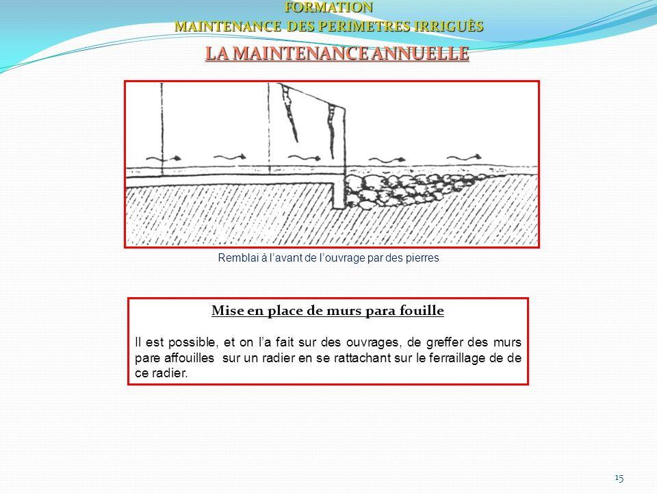 15FORMATION MAINTENANCE DES PERIMETRES IRRIGUÈS LA MAINTENANCE ANNUELLE Remblai à lavant de louvrage par des pierres Mise en place de murs para fouill