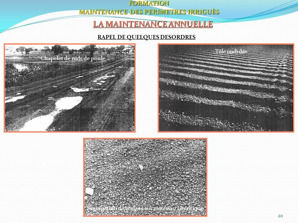 20FORMATION MAINTENANCE DES PERIMETRES IRRIGUÈS LA MAINTENANCE ANNUELLE Chapelet de nids de poule Tôle ondulée Ségrégation de surface sur matériau lat