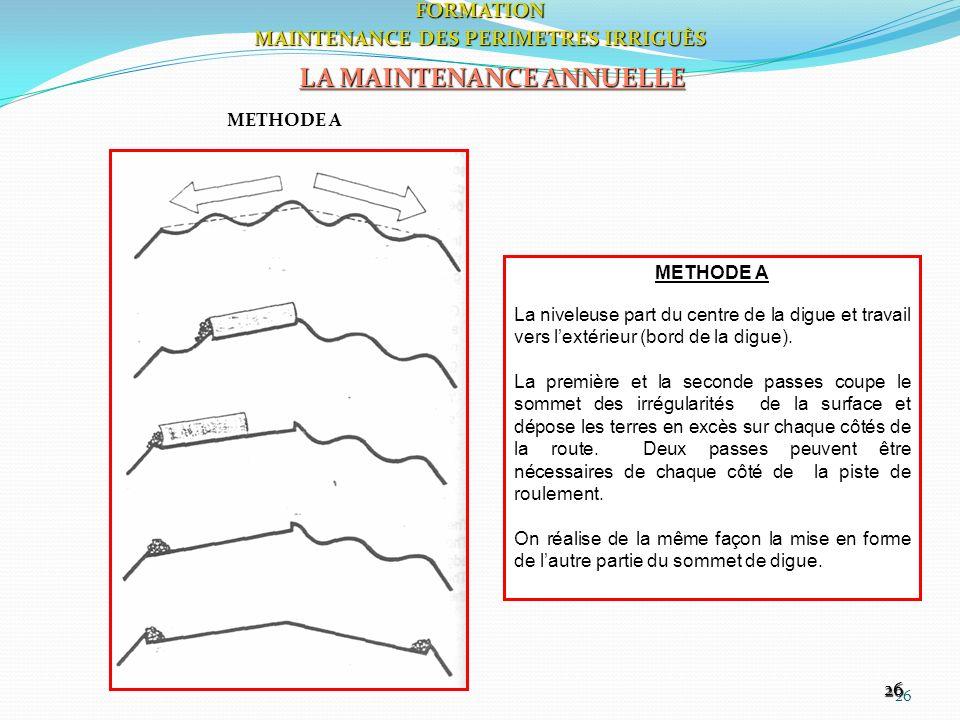 26 26FORMATION MAINTENANCE DES PERIMETRES IRRIGUÈS LA MAINTENANCE ANNUELLE METHODE A La niveleuse part du centre de la digue et travail vers lextérieu