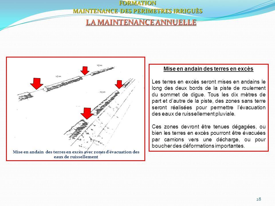 28FORMATION MAINTENANCE DES PERIMETRES IRRIGUÈS LA MAINTENANCE ANNUELLE Mise en andain des terres en excès avec zones dévacuation des eaux de ruissell