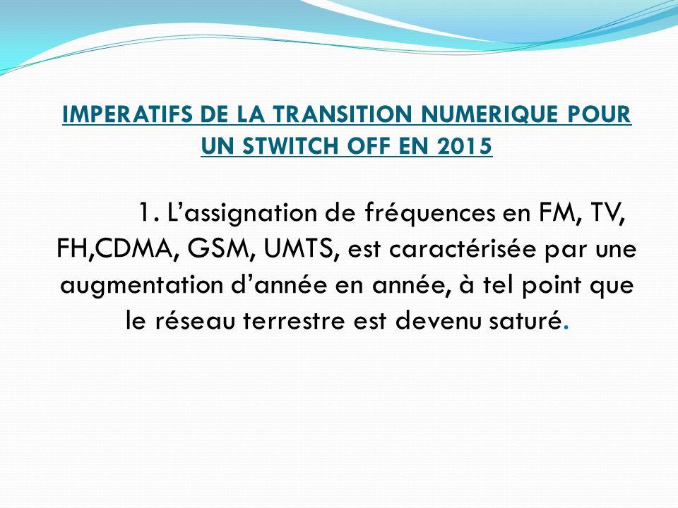 IMPERATIFS DE LA TRANSITION NUMERIQUE POUR UN STWITCH OFF EN 2015 1. Lassignation de fréquences en FM, TV, FH,CDMA, GSM, UMTS, est caractérisée par un