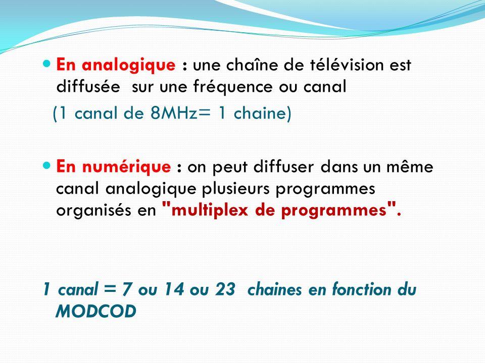 En analogique : une chaîne de télévision est diffusée sur une fréquence ou canal (1 canal de 8MHz= 1 chaine) En numérique : on peut diffuser dans un m
