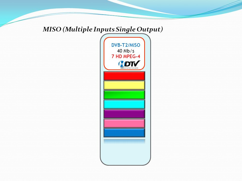 MISO (Multiple Inputs Single Output) DVB-T2/MISO 40 Mb/s 7 HD MPEG-4