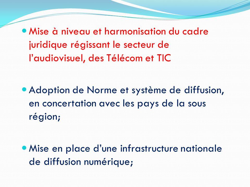 Mise à niveau et harmonisation du cadre juridique régissant le secteur de laudiovisuel, des Télécom et TIC Adoption de Norme et système de diffusion,