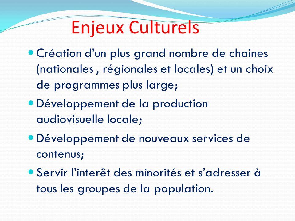 Enjeux Culturels Création dun plus grand nombre de chaines (nationales, régionales et locales) et un choix de programmes plus large; Développement de