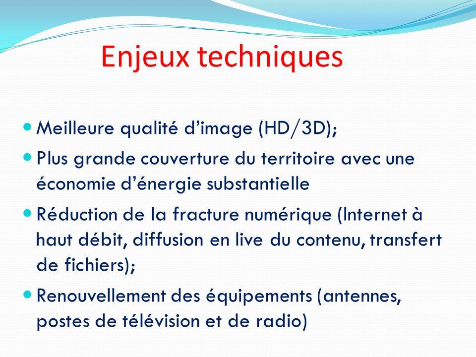 Enjeux techniques Meilleure qualité dimage (HD/3D); Plus grande couverture du territoire avec une économie dénergie substantielle Réduction de la frac