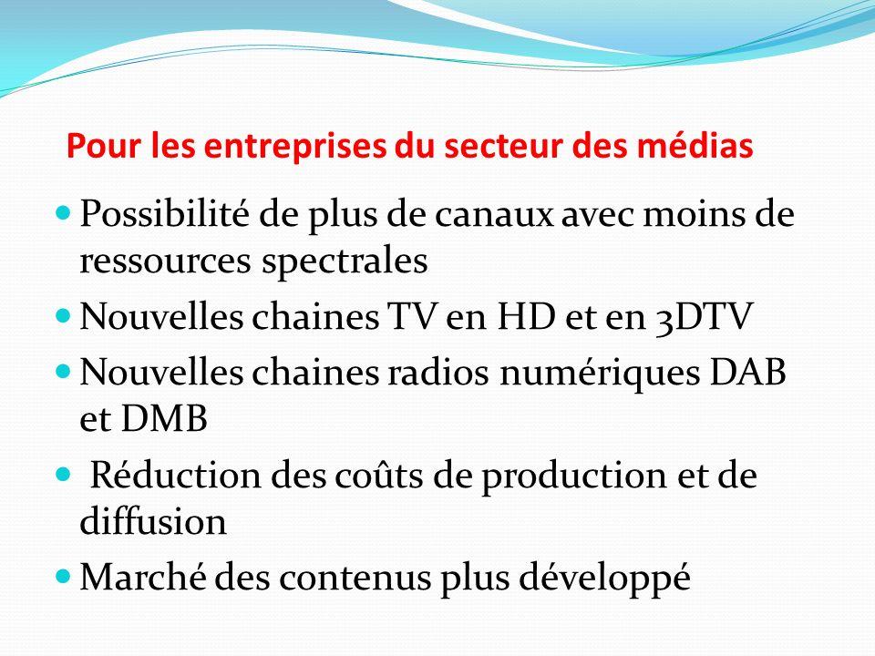 Pour les entreprises du secteur des médias Possibilité de plus de canaux avec moins de ressources spectrales Nouvelles chaines TV en HD et en 3DTV Nou