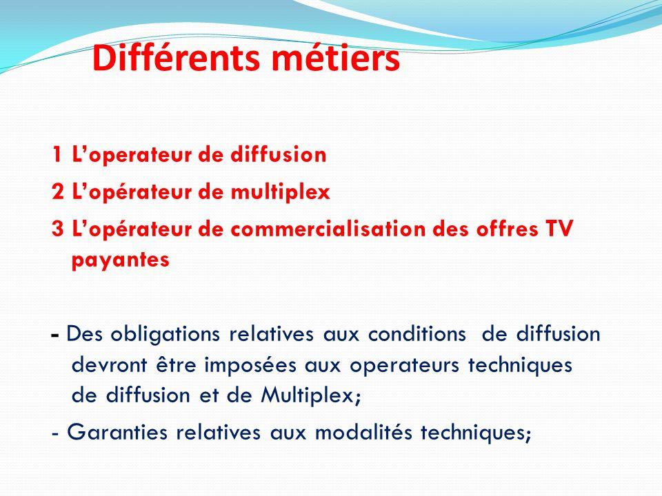 Différents métiers 1 Loperateur de diffusion 2 Lopérateur de multiplex 3 Lopérateur de commercialisation des offres TV payantes - Des obligations rela