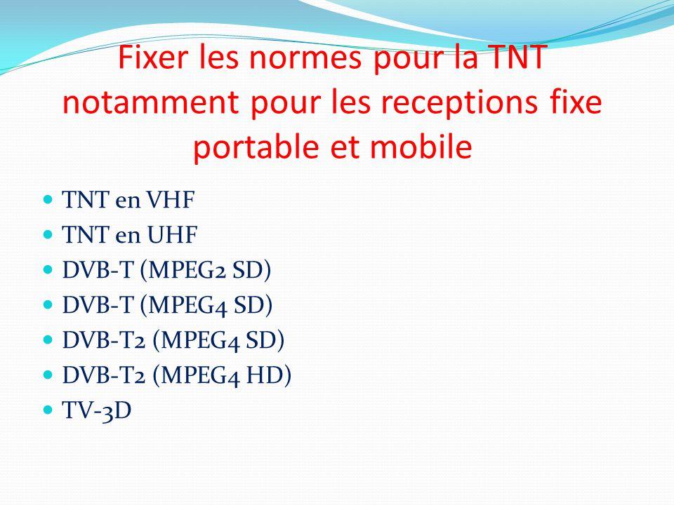 Fixer les normes pour la TNT notamment pour les receptions fixe portable et mobile TNT en VHF TNT en UHF DVB-T (MPEG2 SD) DVB-T (MPEG4 SD) DVB-T2 (MPE