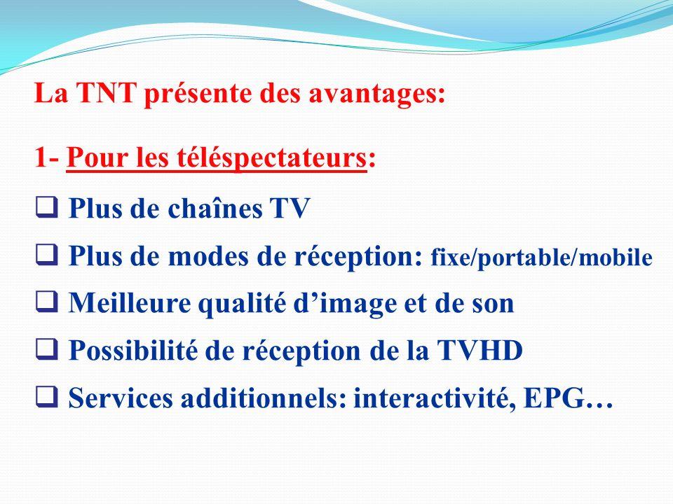 La TNT présente des avantages: 1- Pour les téléspectateurs: Plus de chaînes TV Plus de modes de réception: fixe/portable/mobile Meilleure qualité dima