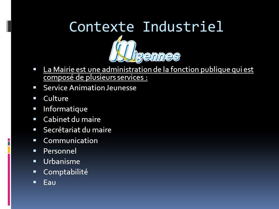 Contexte Industriel La Mairie est une administration de la fonction publique qui est composé de plusieurs services : Service Animation Jeunesse Cultur