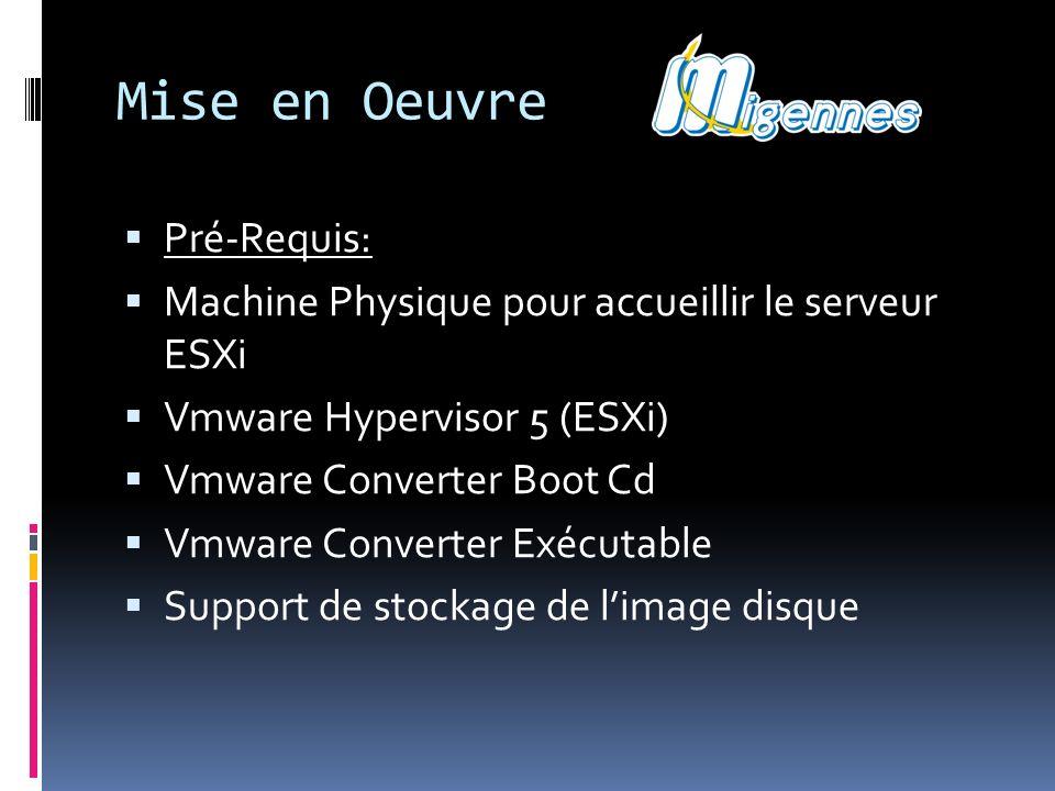 Mise en Oeuvre Pré-Requis: Machine Physique pour accueillir le serveur ESXi Vmware Hypervisor 5 (ESXi) Vmware Converter Boot Cd Vmware Converter Exécu
