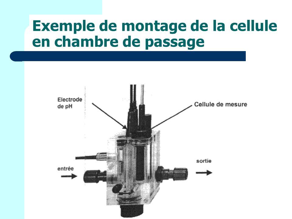Exemple de montage de la cellule en chambre de passage