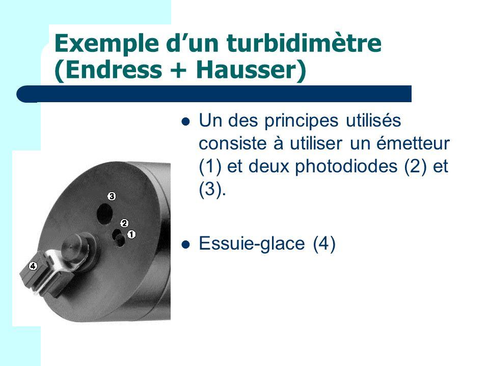 Exemple dun turbidimètre (Endress + Hausser) Un des principes utilisés consiste à utiliser un émetteur (1) et deux photodiodes (2) et (3).