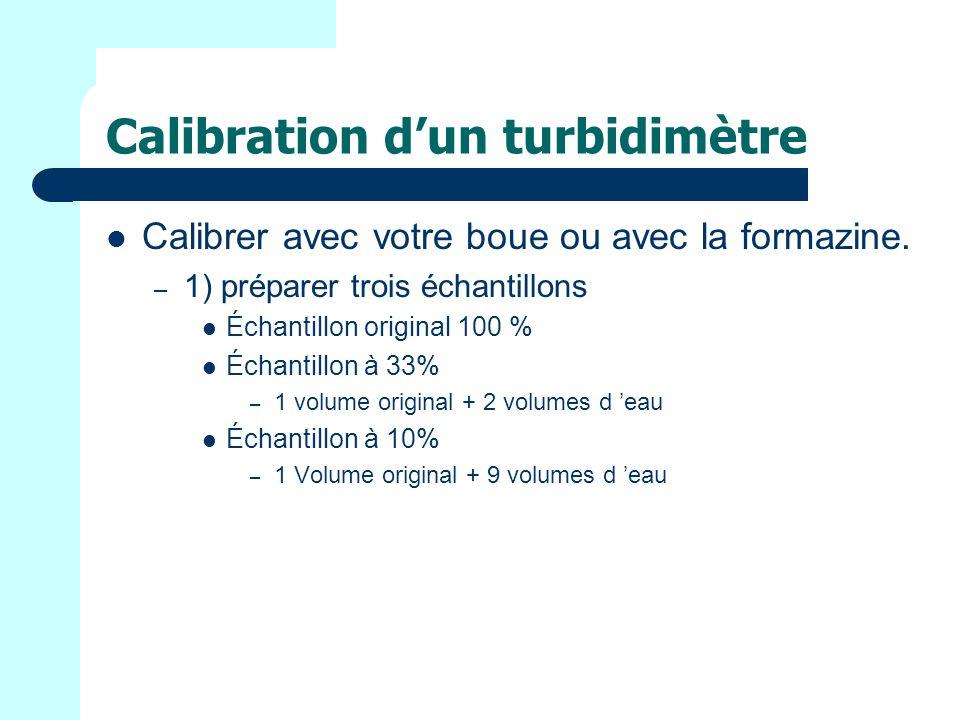 Calibration dun turbidimètre Calibrer avec votre boue ou avec la formazine.