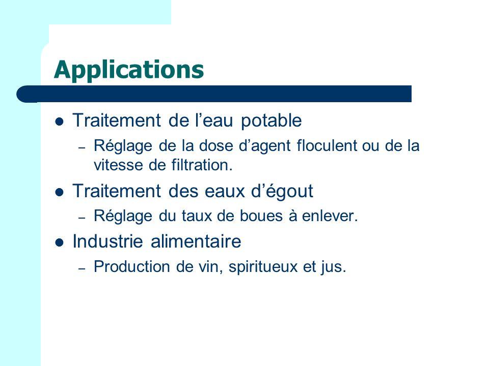 Applications Traitement de leau potable – Réglage de la dose dagent floculent ou de la vitesse de filtration.