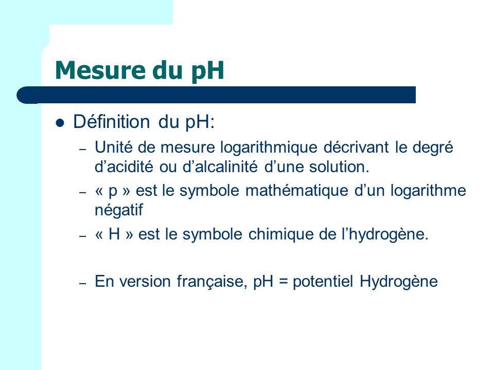 Mesure du pH Définition du pH: – Unité de mesure logarithmique décrivant le degré dacidité ou dalcalinité dune solution.