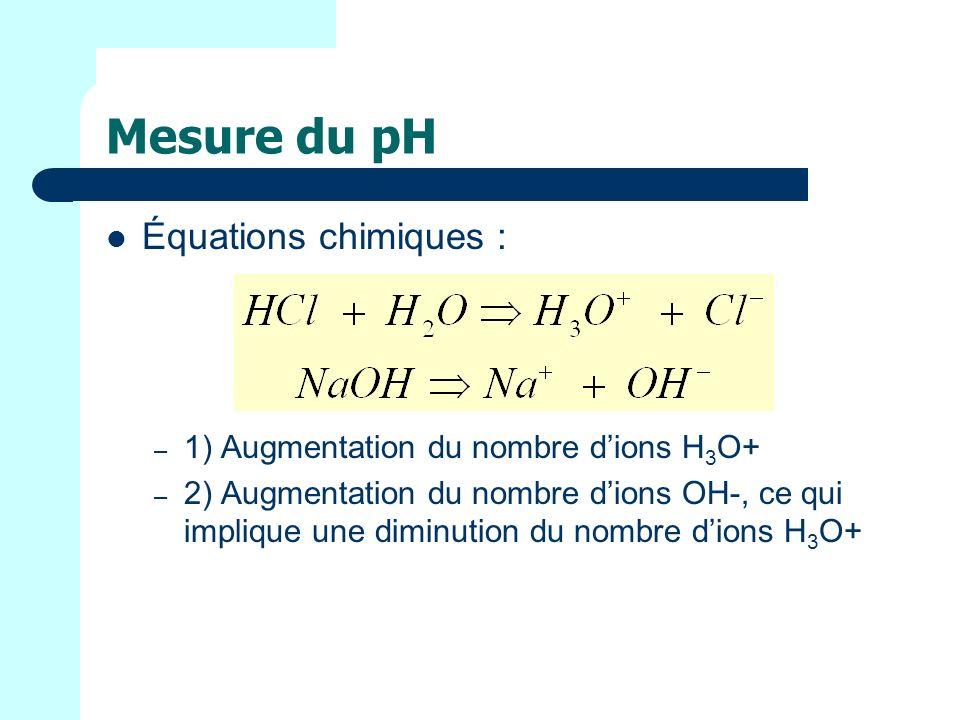 Mesure du pH Équations chimiques : – 1) Augmentation du nombre dions H 3 O+ – 2) Augmentation du nombre dions OH-, ce qui implique une diminution du nombre dions H 3 O+