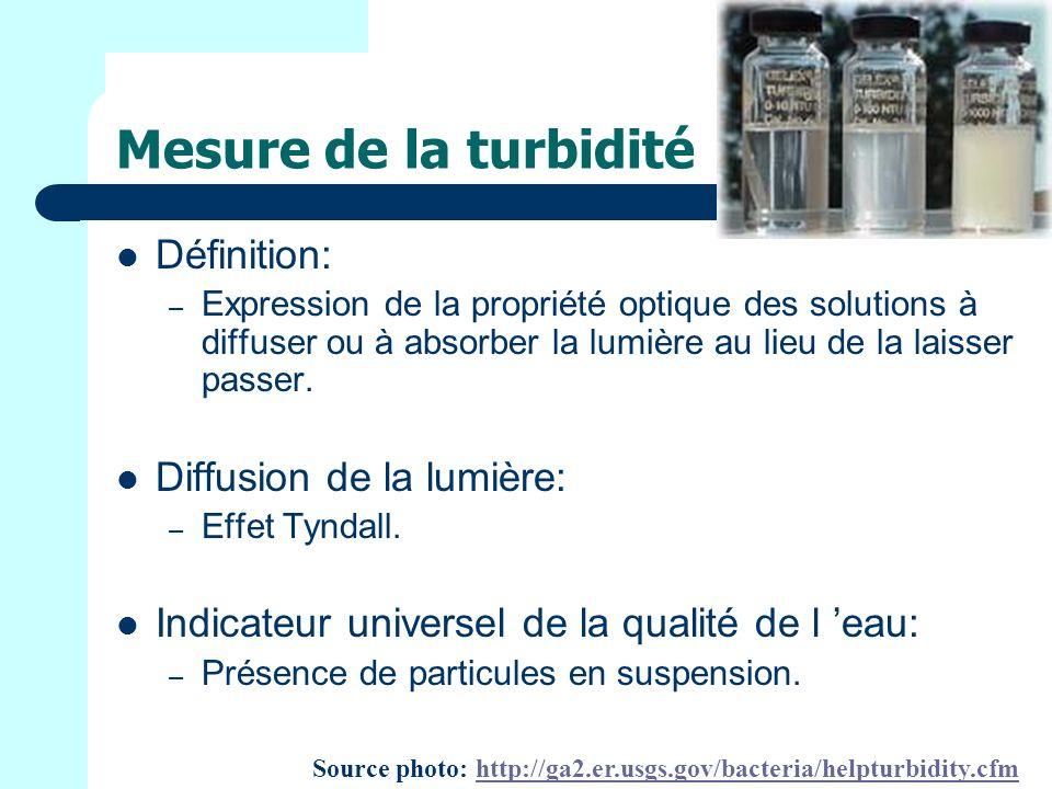 Mesure de la turbidité Définition: – Expression de la propriété optique des solutions à diffuser ou à absorber la lumière au lieu de la laisser passer.