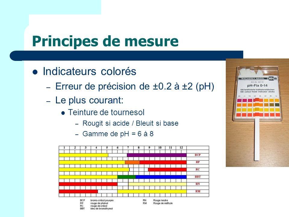 Principes de mesure Indicateurs colorés – Erreur de précision de ±0.2 à ±2 (pH) – Le plus courant: Teinture de tournesol – Rougit si acide / Bleuit si base – Gamme de pH = 6 à 8
