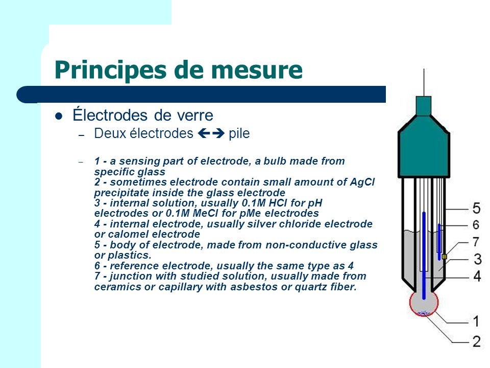 Principes de mesure Électrodes de verre – Deux électrodes pile – 1 - a sensing part of electrode, a bulb made from specific glass 2 - sometimes electrode contain small amount of AgCl precipitate inside the glass electrode 3 - internal solution, usually 0.1M HCl for pH electrodes or 0.1M MeCl for pMe electrodes 4 - internal electrode, usually silver chloride electrode or calomel electrode 5 - body of electrode, made from non-conductive glass or plastics.