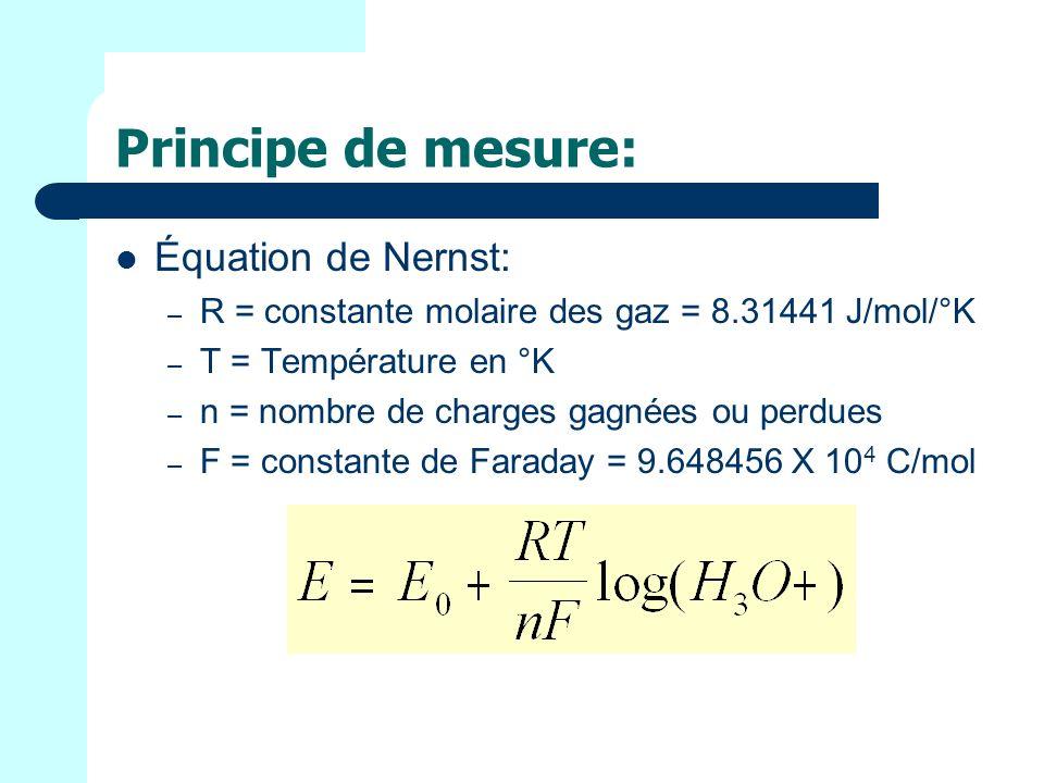 Principe de mesure: Équation de Nernst: – R = constante molaire des gaz = 8.31441 J/mol/°K – T = Température en °K – n = nombre de charges gagnées ou perdues – F = constante de Faraday = 9.648456 X 10 4 C/mol