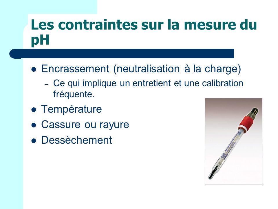 Les contraintes sur la mesure du pH Encrassement (neutralisation à la charge) – Ce qui implique un entretient et une calibration fréquente.