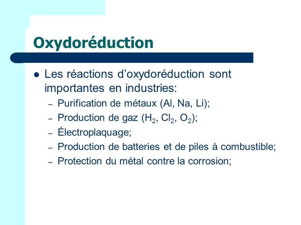 Oxydoréduction Les réactions doxydoréduction sont importantes en industries: – Purification de métaux (Al, Na, Li); – Production de gaz (H 2, Cl 2, O 2 ); – Électroplaquage; – Production de batteries et de piles à combustible; – Protection du métal contre la corrosion;